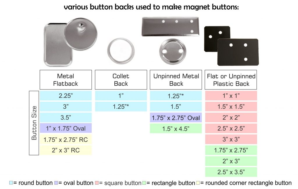 magnet button making supplies